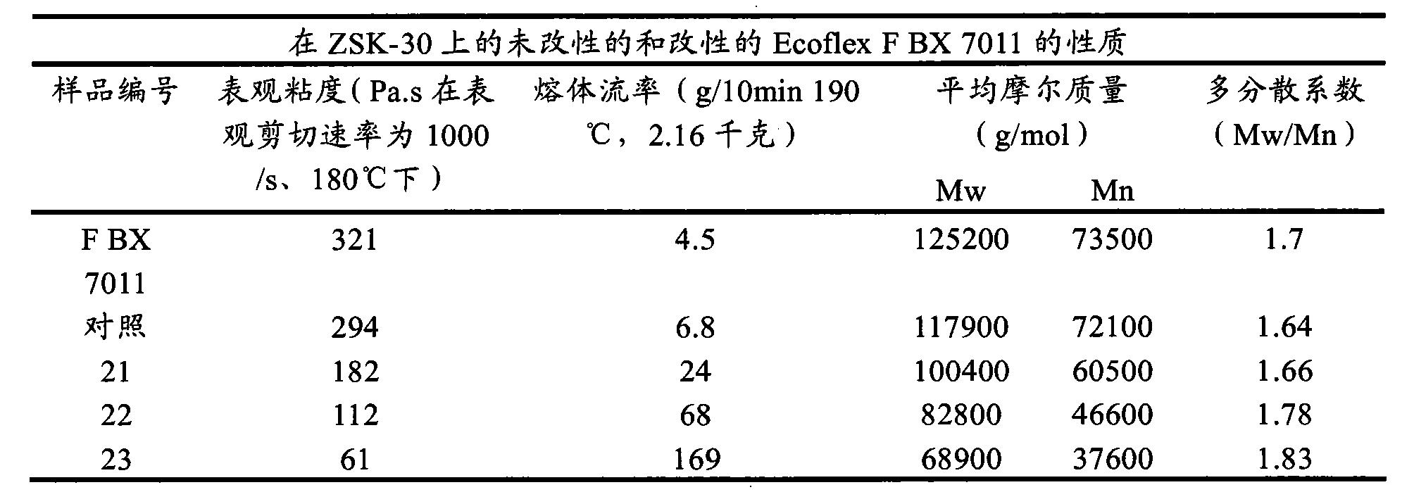 Figure CN101784711BD00231