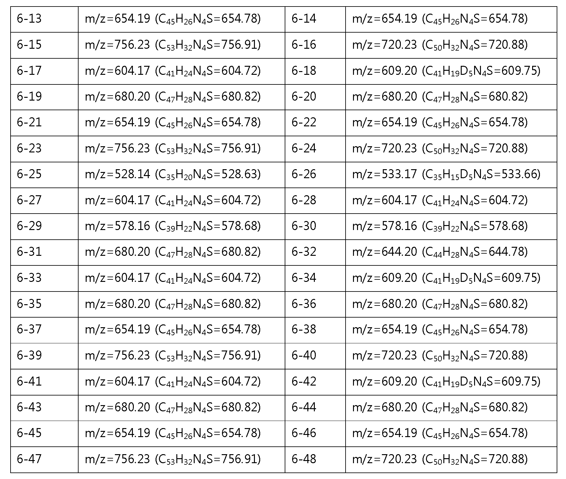Figure 112012076872254-pat00101