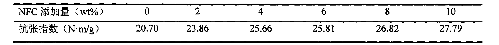 Figure CN108755241AD00052