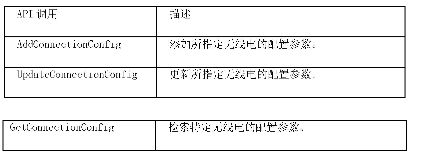 Figure CN102484892AD00153