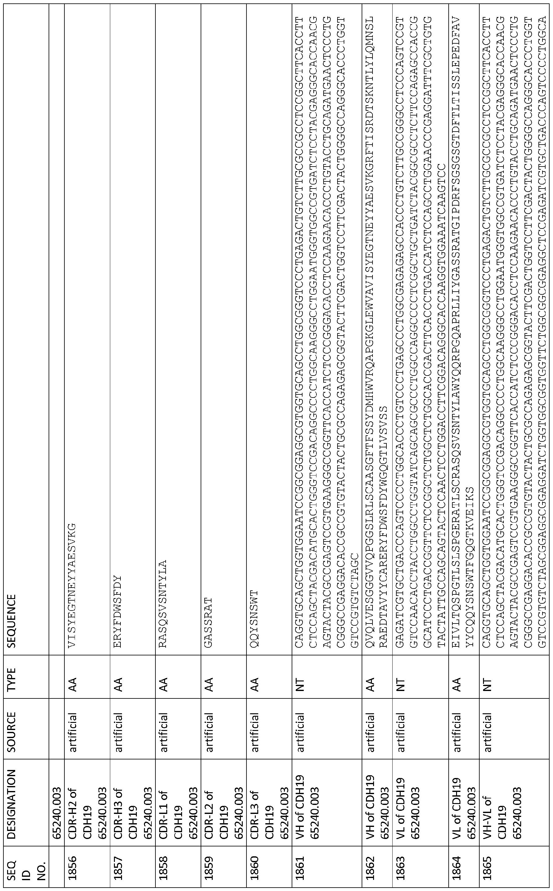 Figure imgf000326_0001