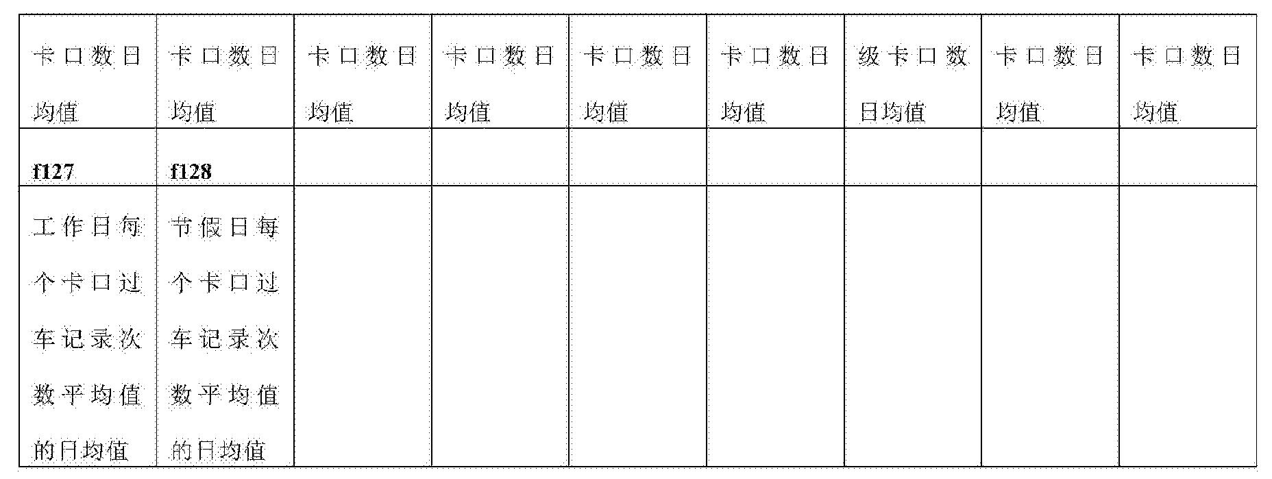 Figure CN104268599BD00111