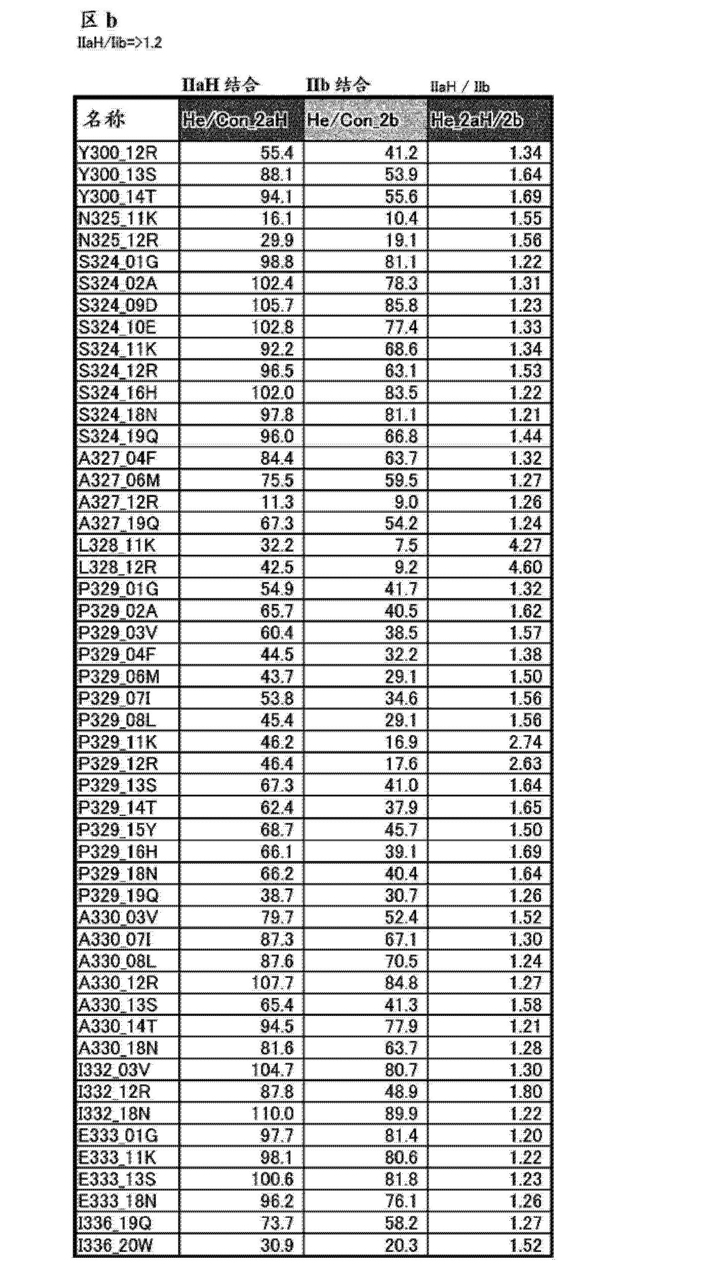 Figure CN103827300AD01061