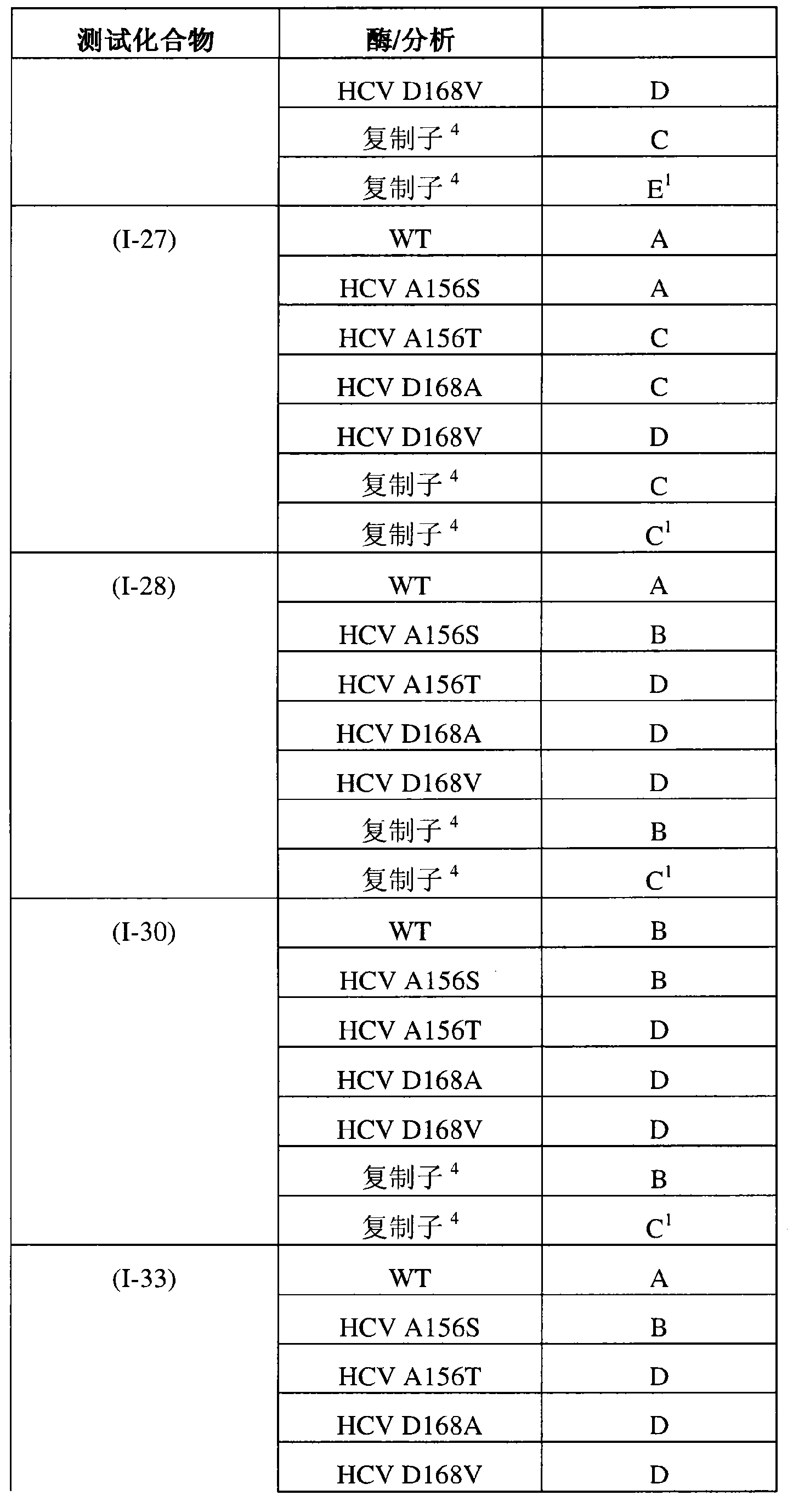 Figure CN101951770BD02031