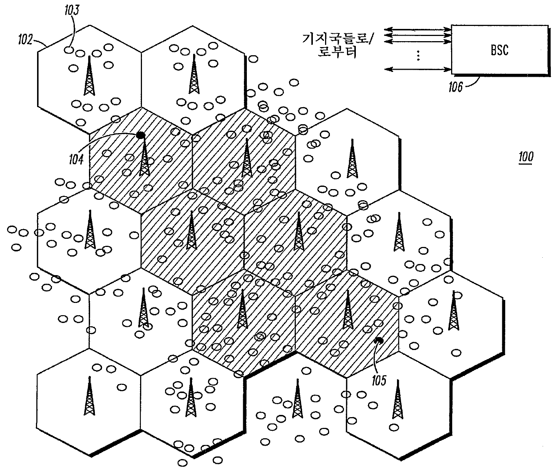 Figure R1020067008245