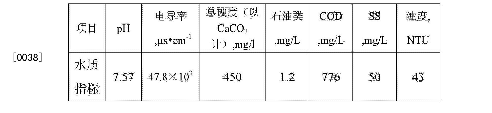 Figure CN103803752BD00051