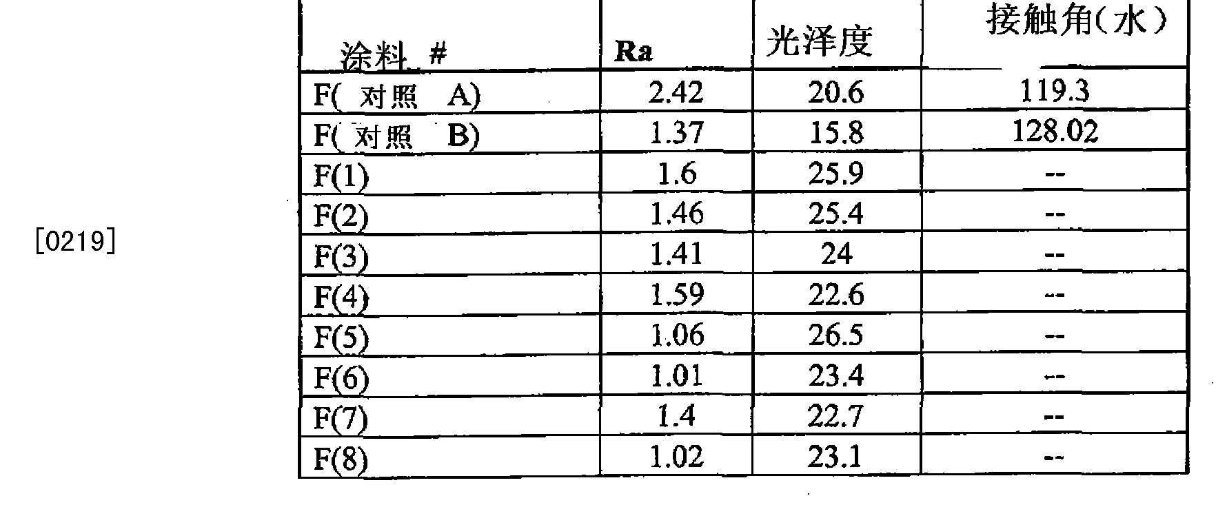 Figure CN102216384BD00291