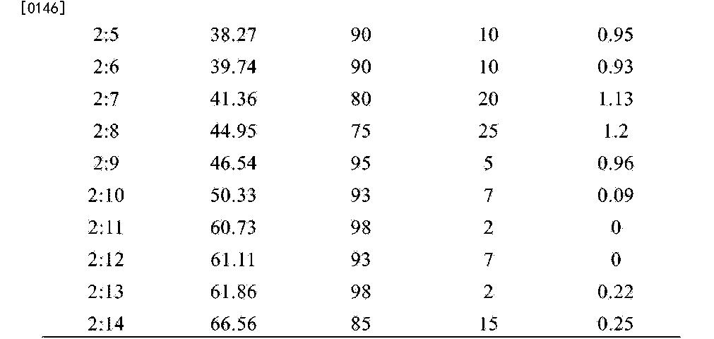 Figure CN103561962BD00261