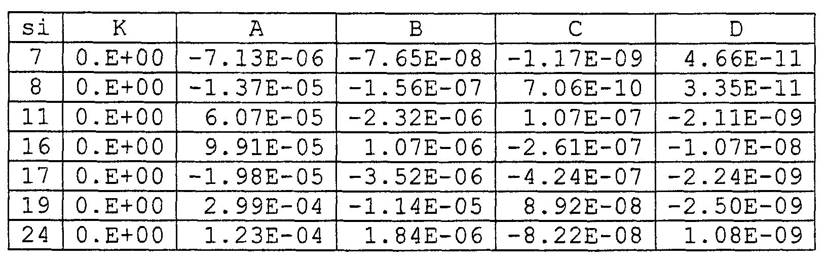 Figure 112005053932449-PCT00007