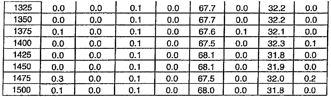 Figure 112011076702345-pat00036