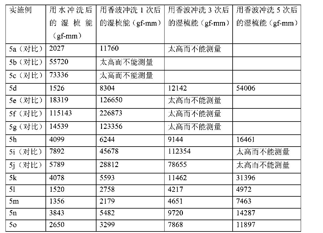 Figure CN102958498BD00111
