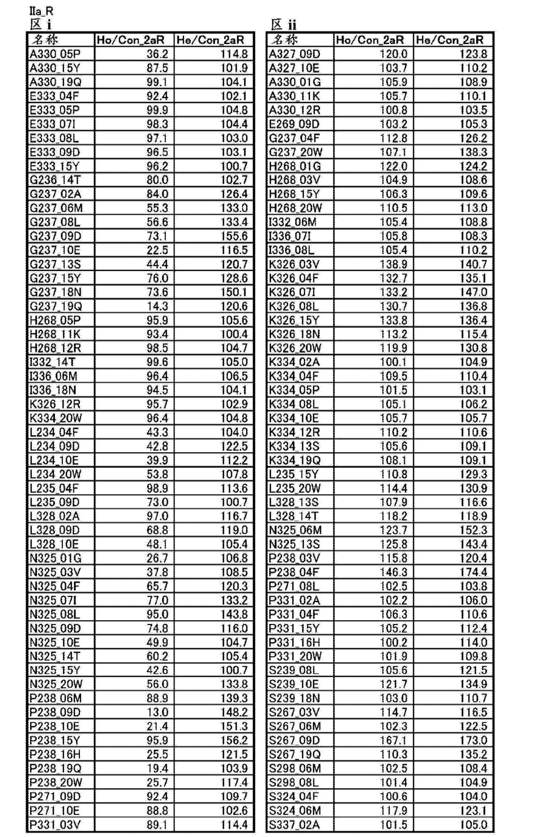 Figure CN103827300AD00691