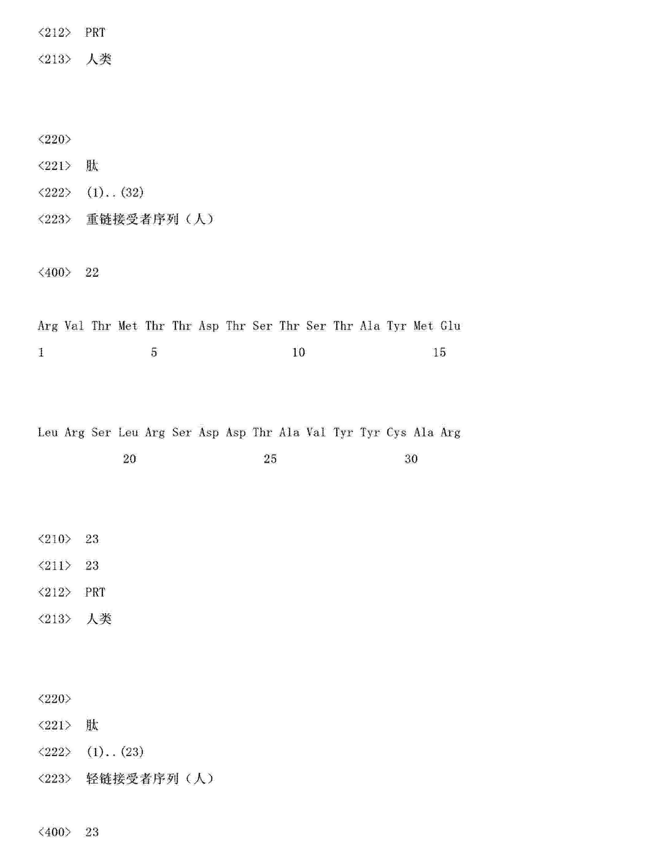 Figure CN103145838AD01221