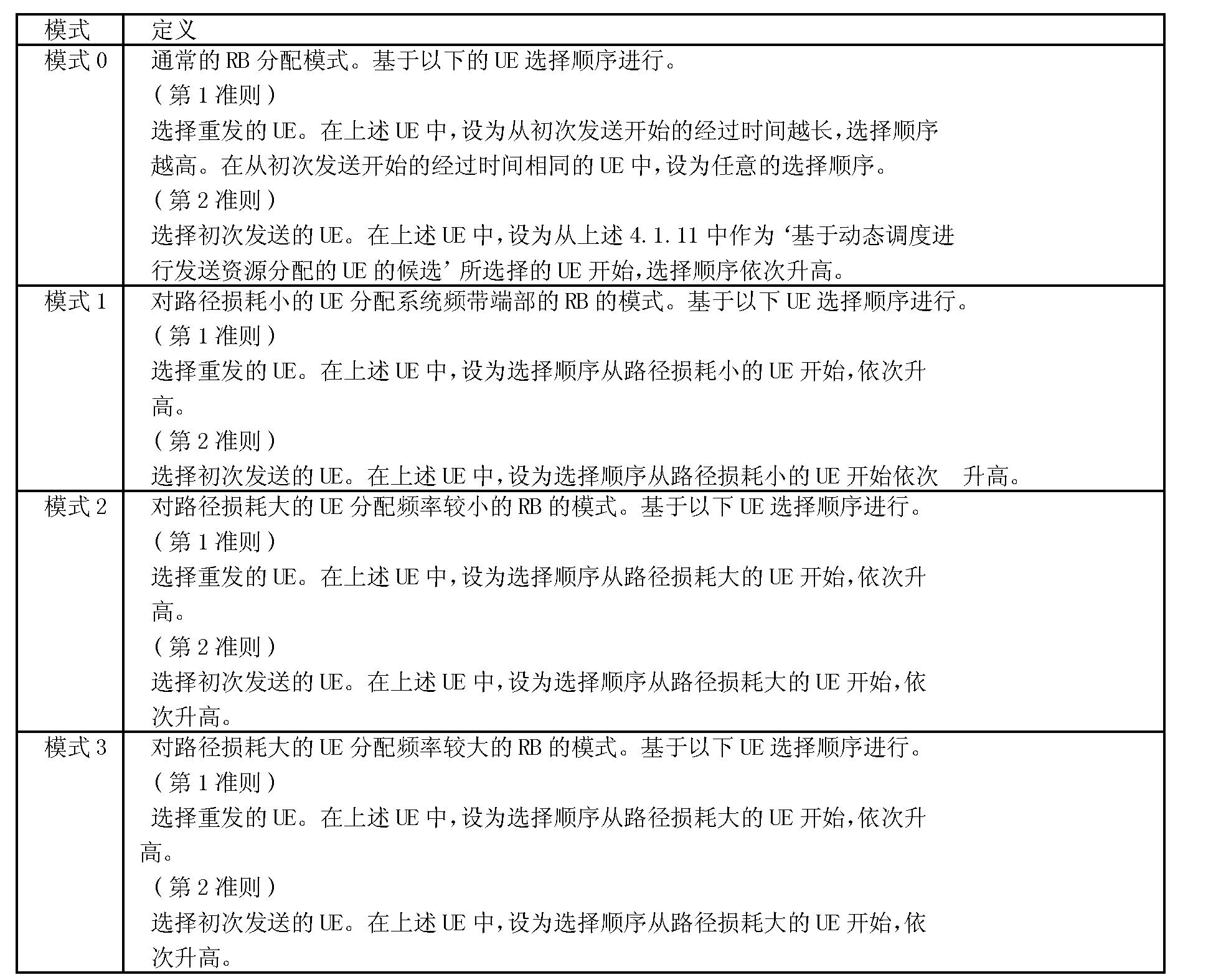 Figure CN101669401BD00251
