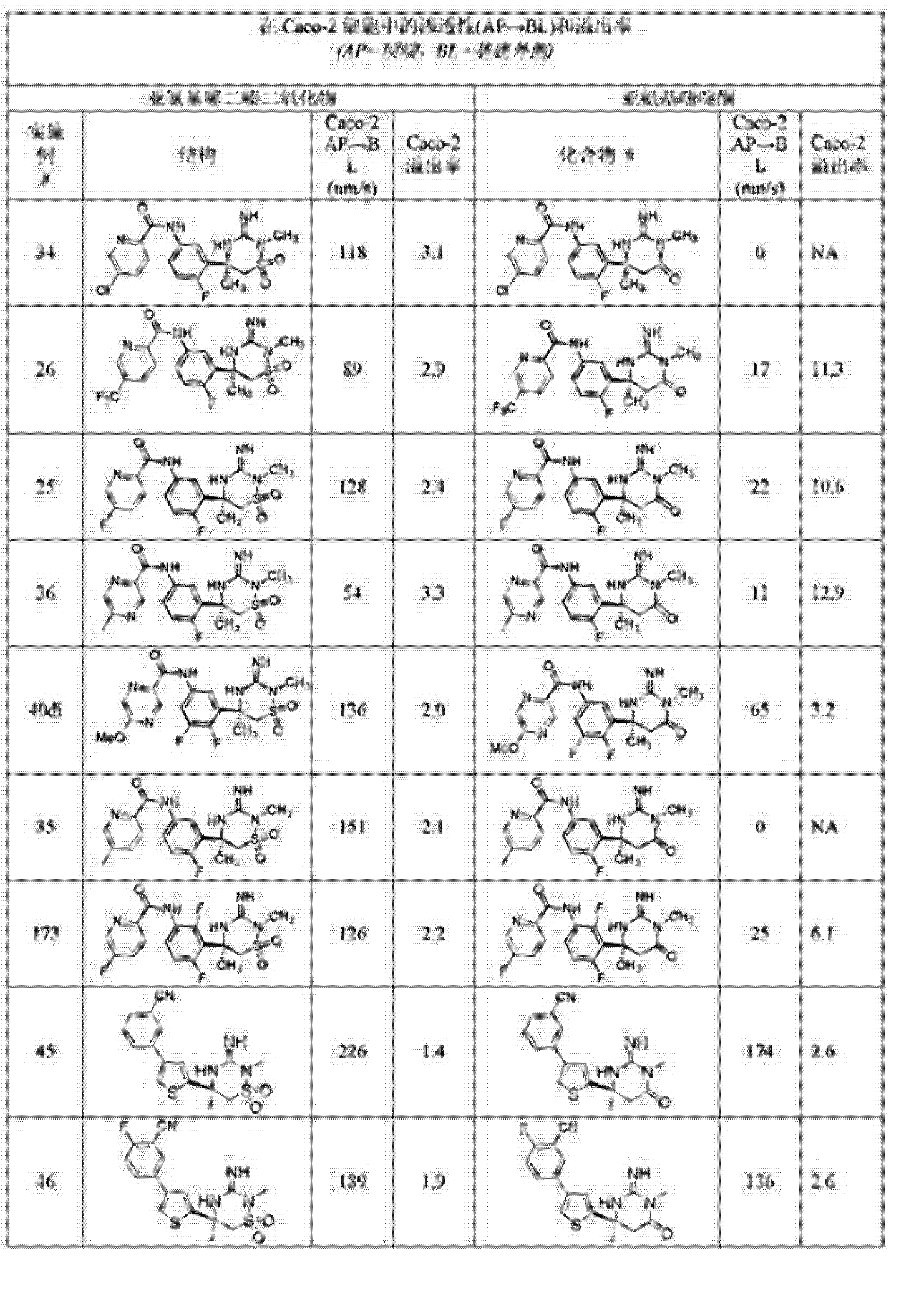 Figure CN102639135AD01721