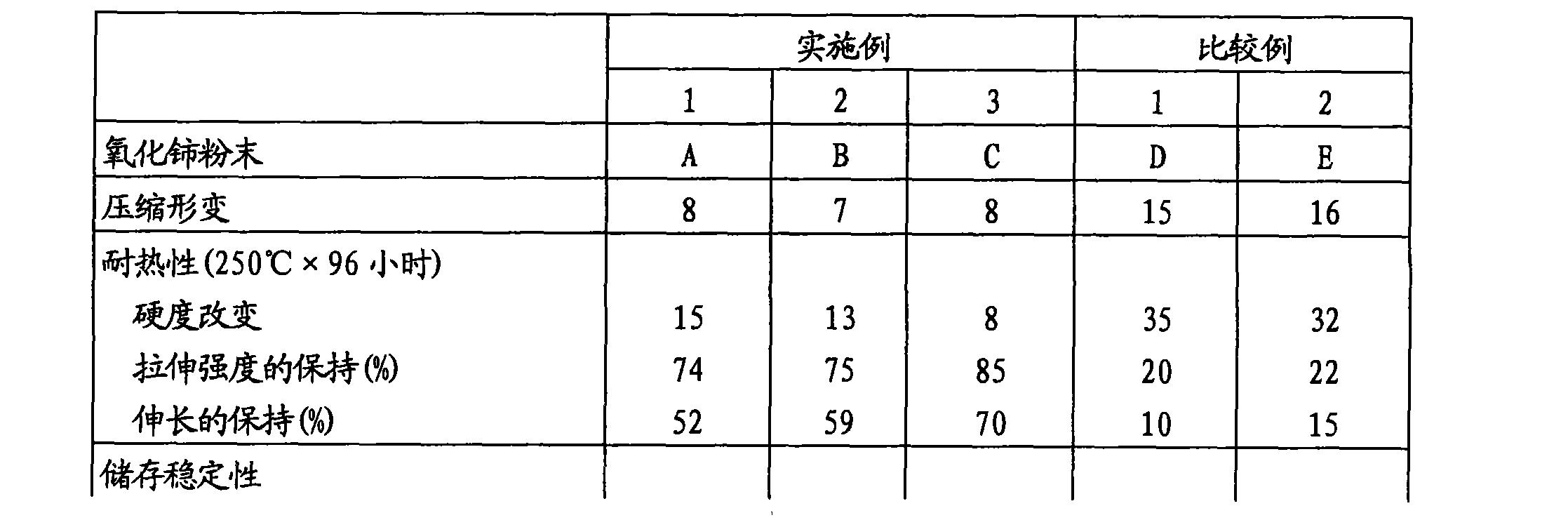 Figure CN101679747BD00082
