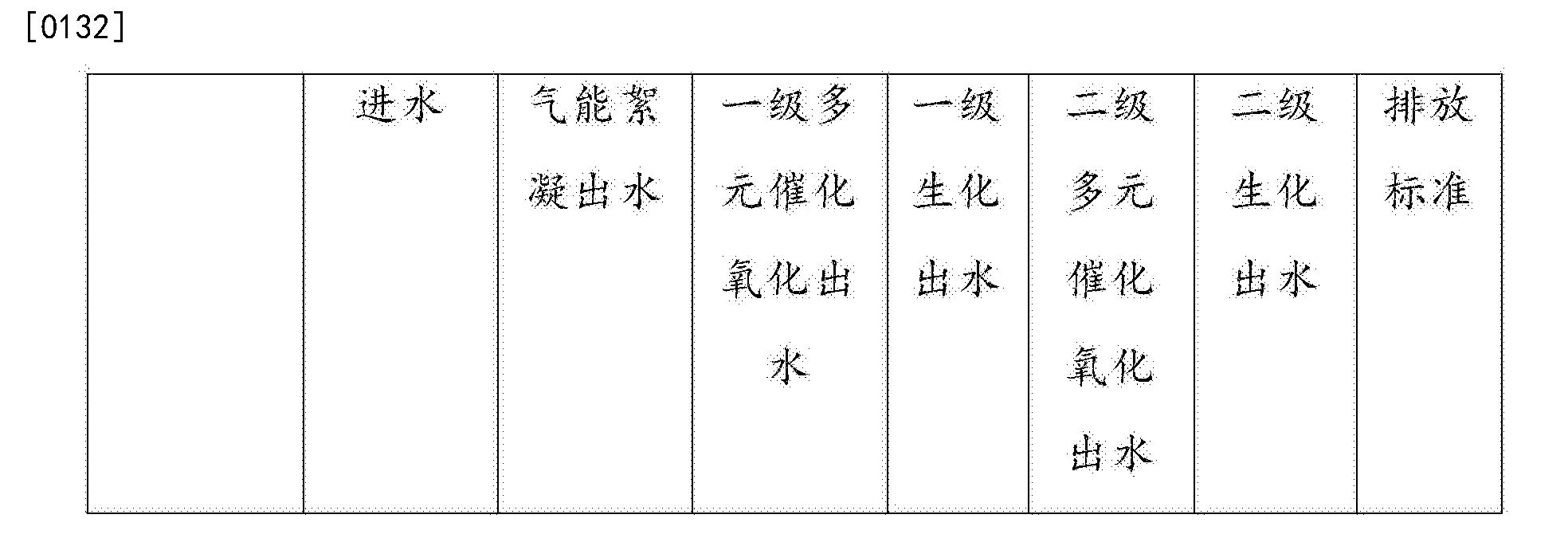 Figure CN205313314UD00133