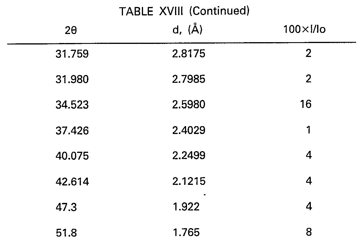 Figure imgb0105