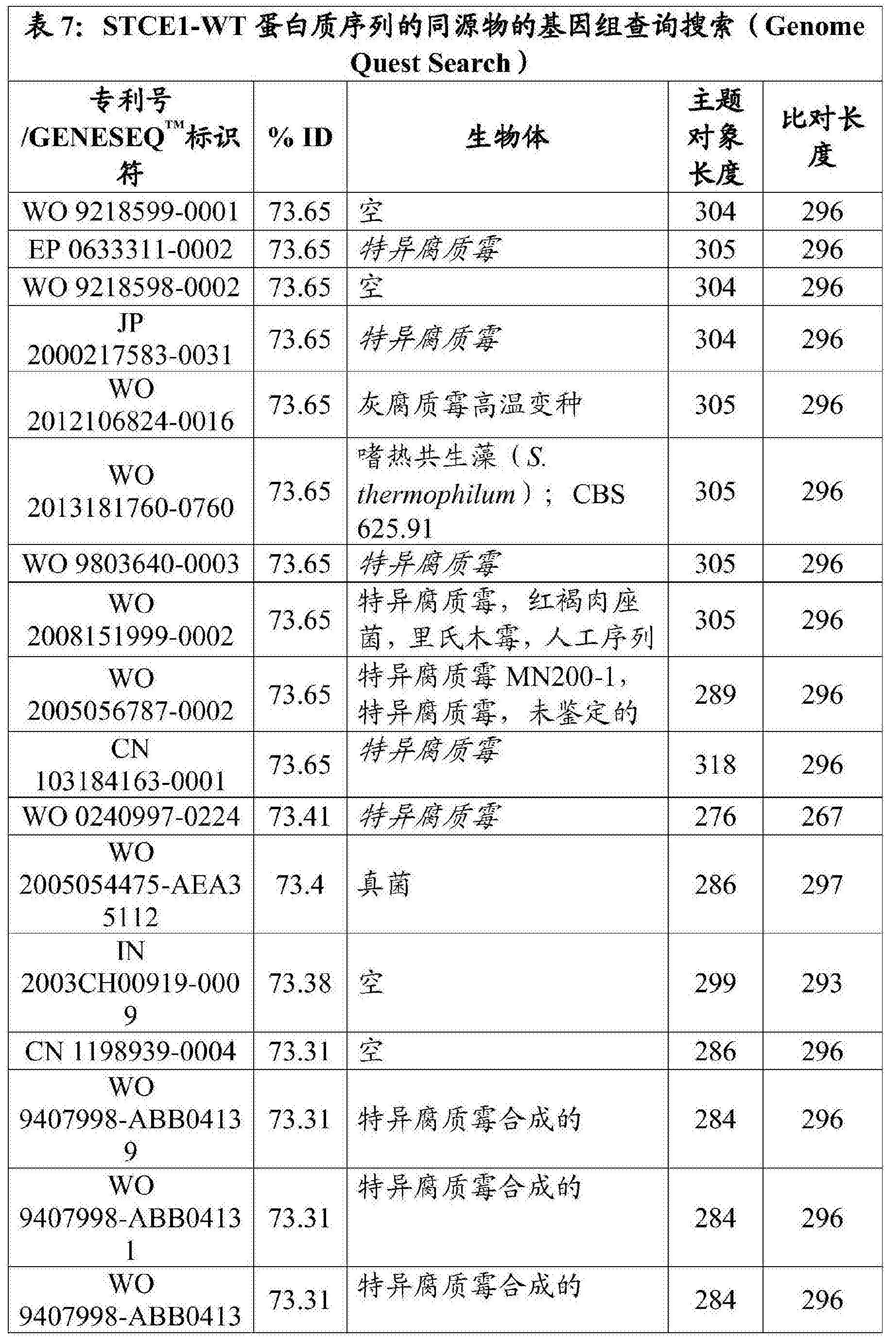 Figure CN108699543AD00401