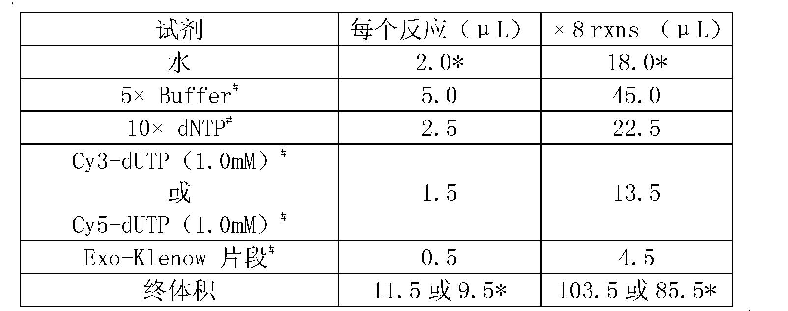 Figure CN102559872BD00052