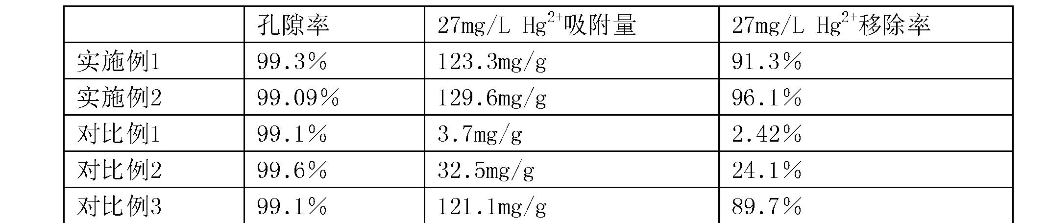 Figure CN107282025BD00061