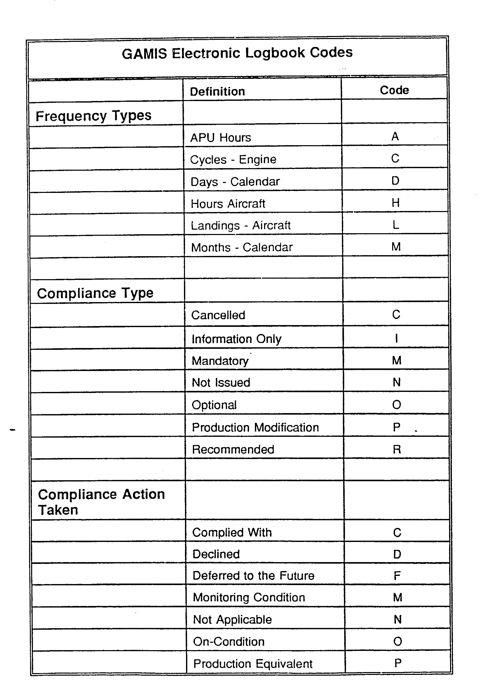 Figure US20030187878A1-20031002-P00026