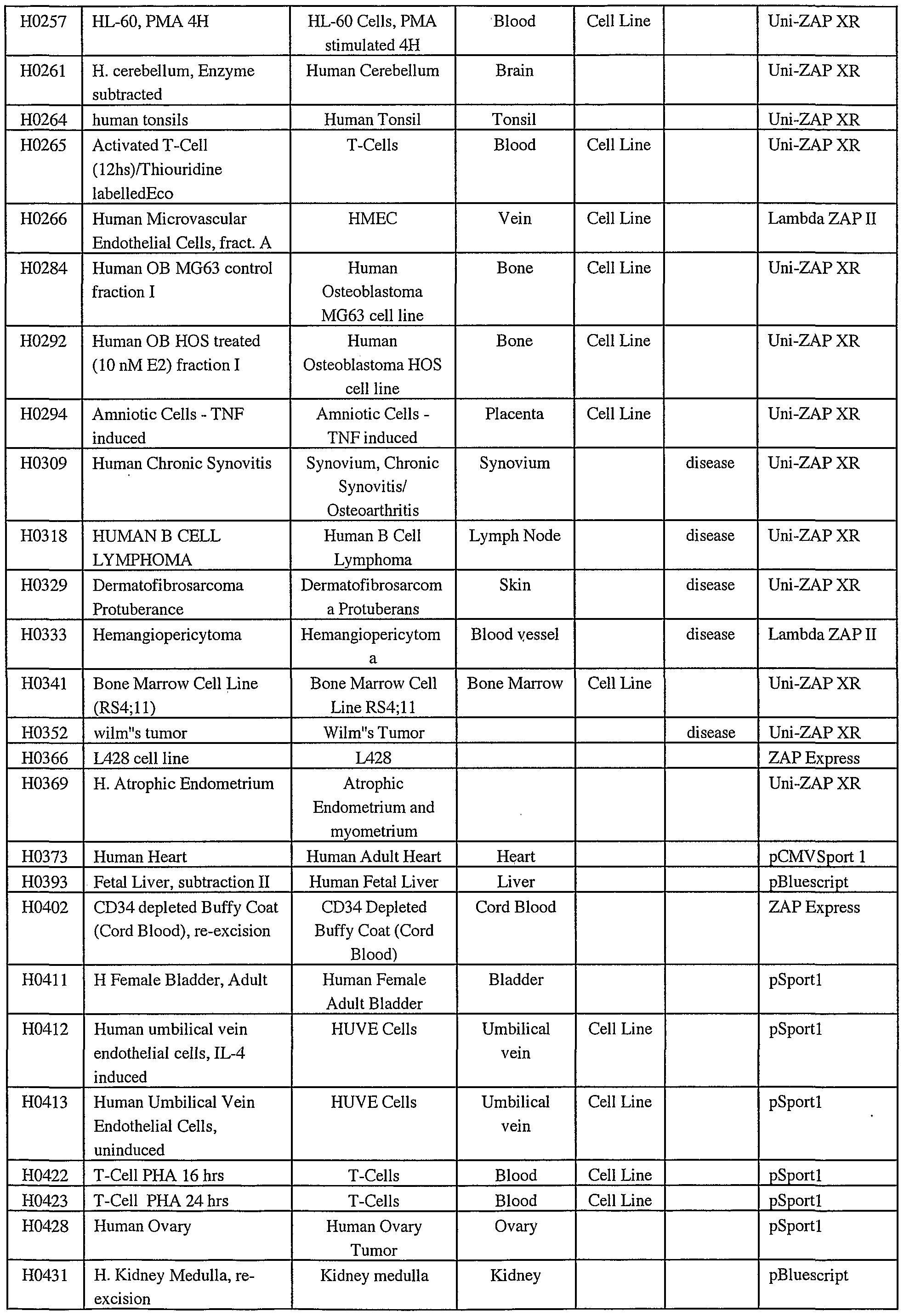 WO2001055311A2 - Nucleic acids cec3074efac4