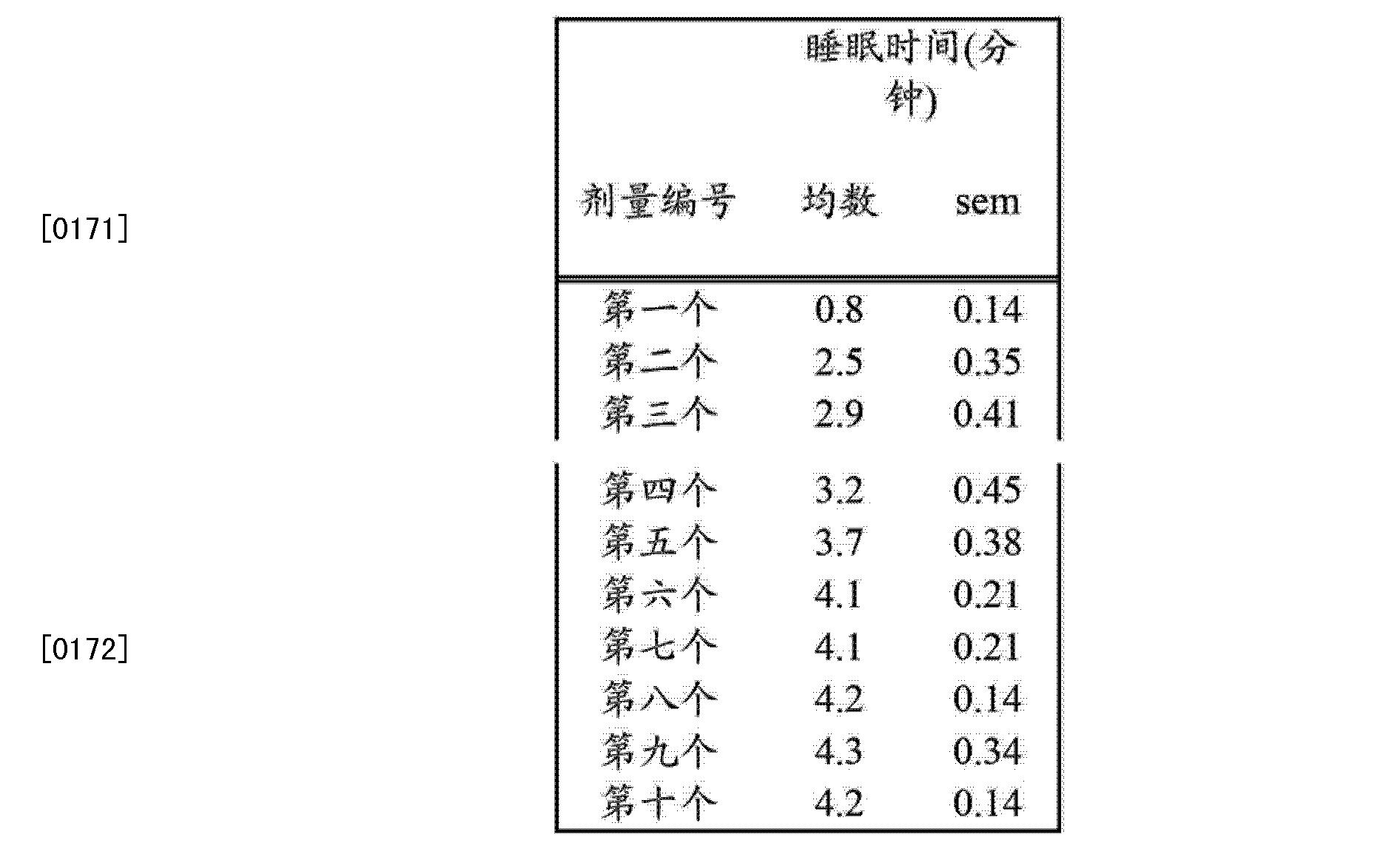 Figure CN102802635BD00201