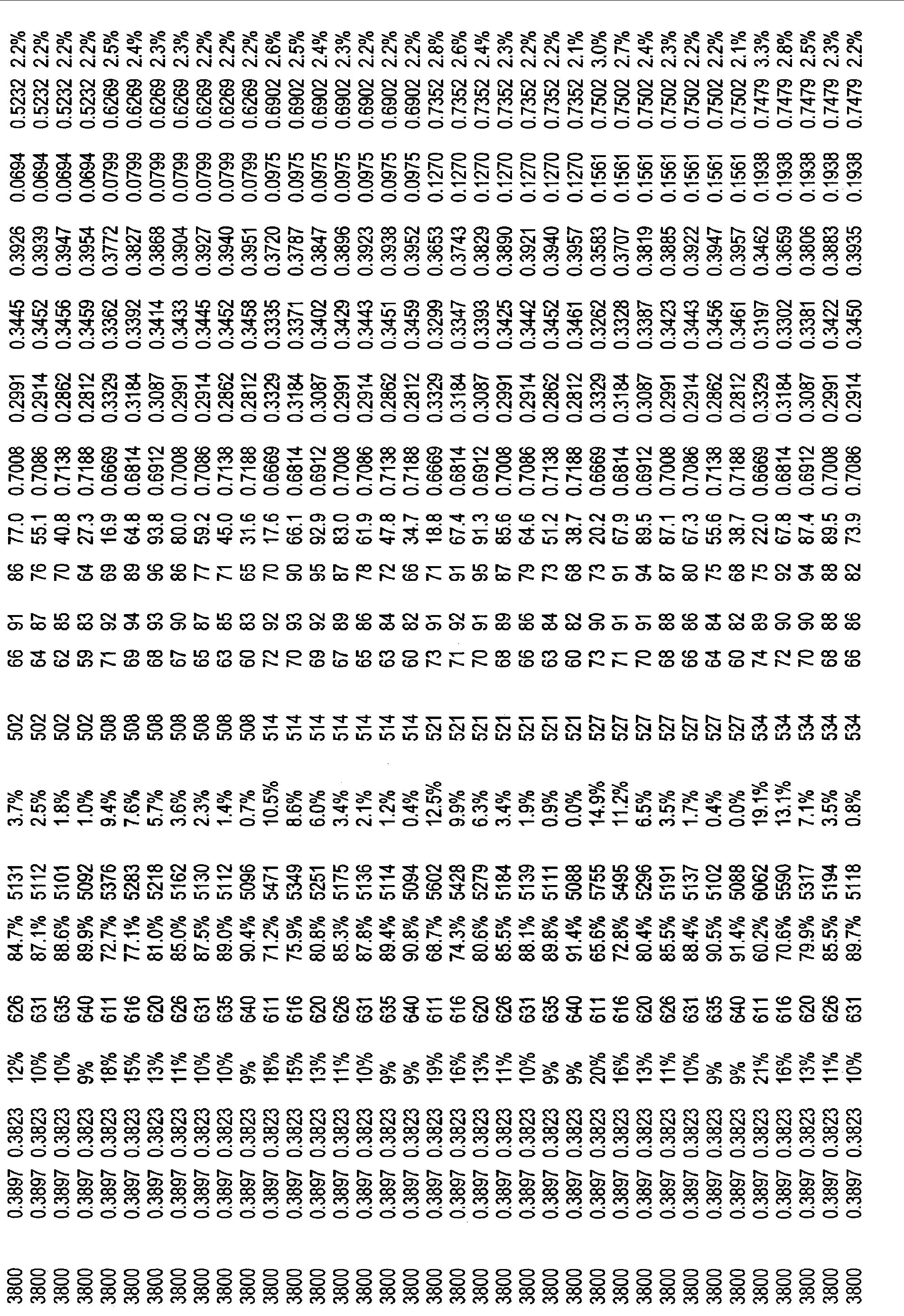 Figure CN101821544BD00971