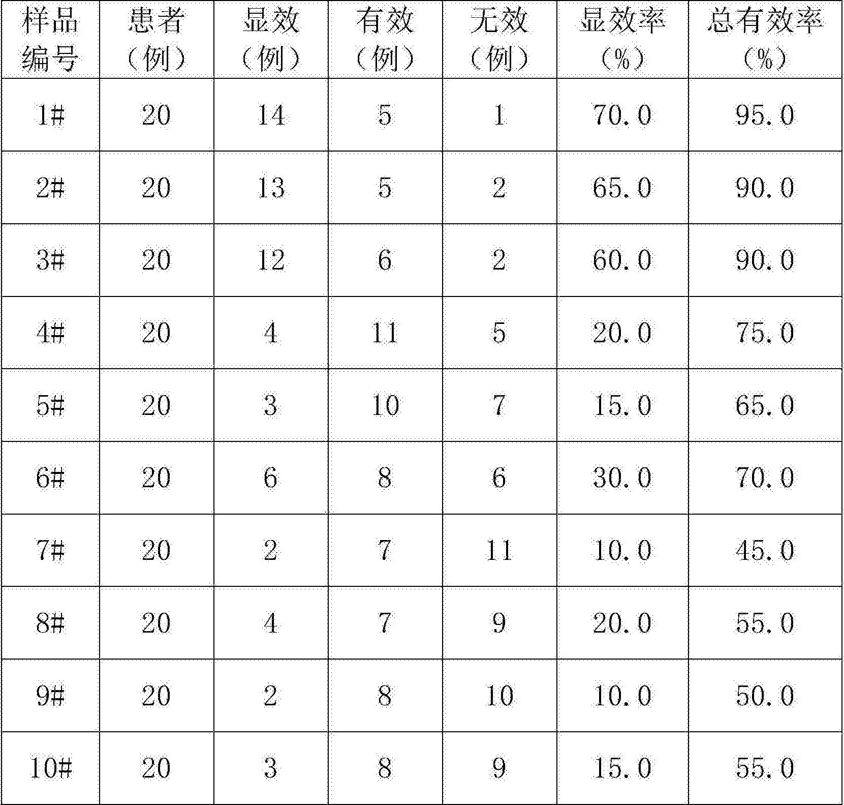 Figure CN107647052AD00051
