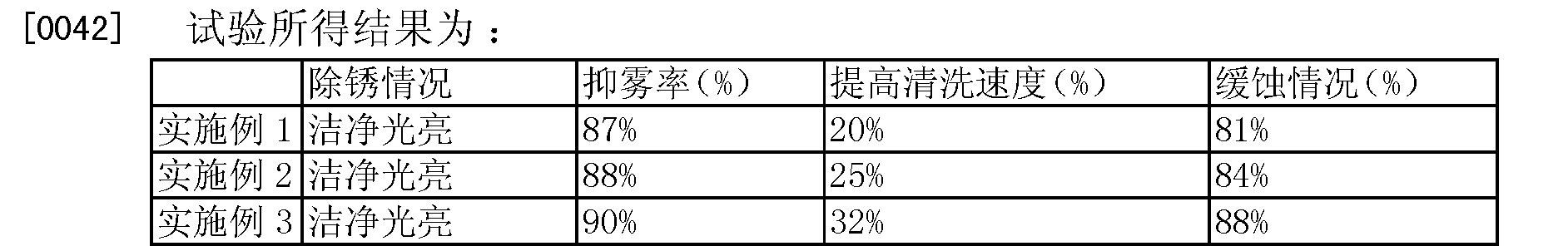 Figure CN104451720AD00071