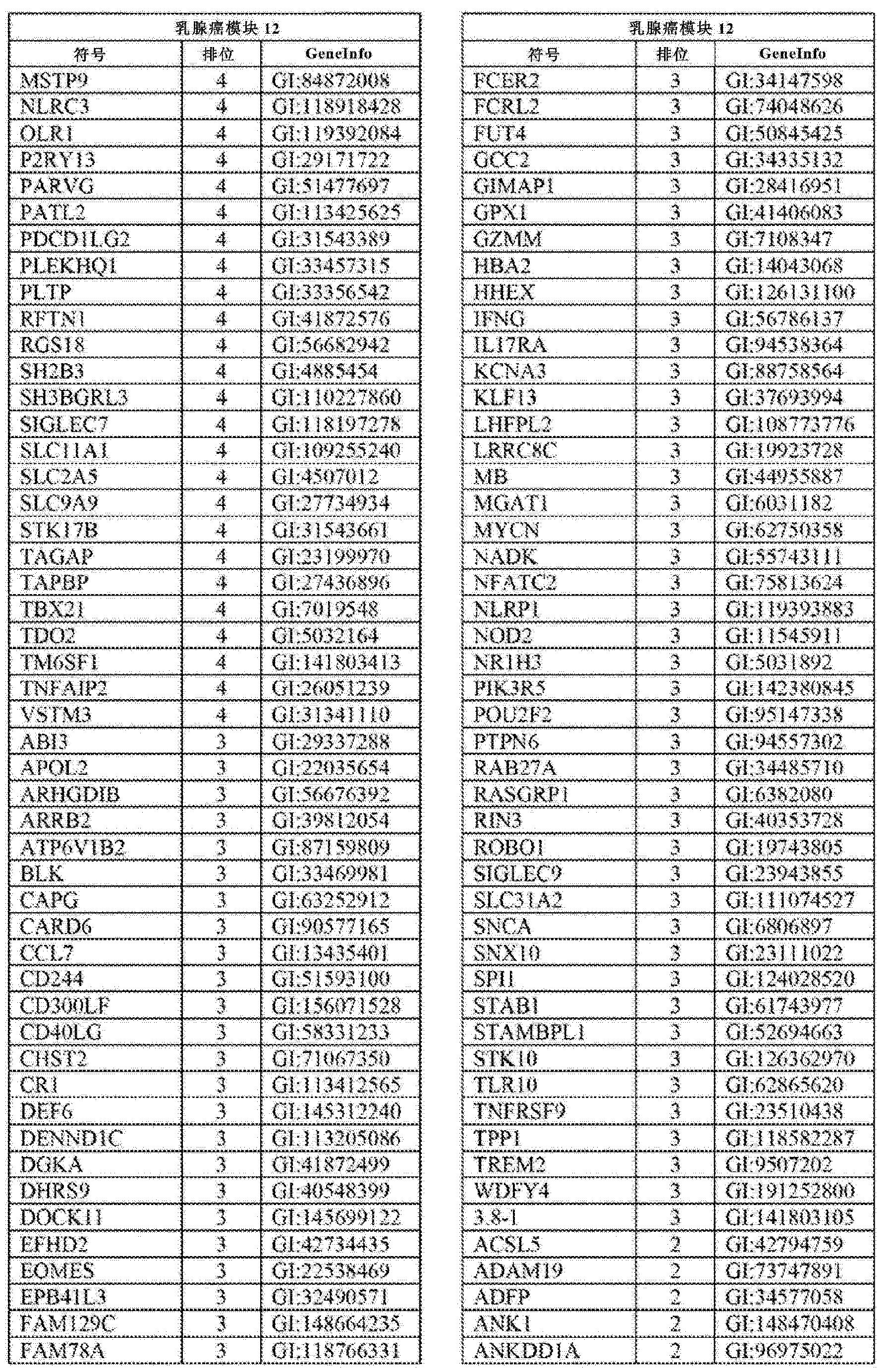 Figure CN102858999AD00931