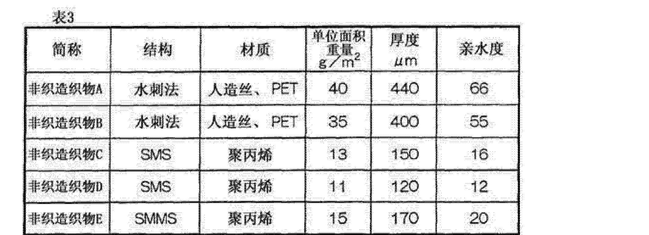 Figure CN102695489AD00251