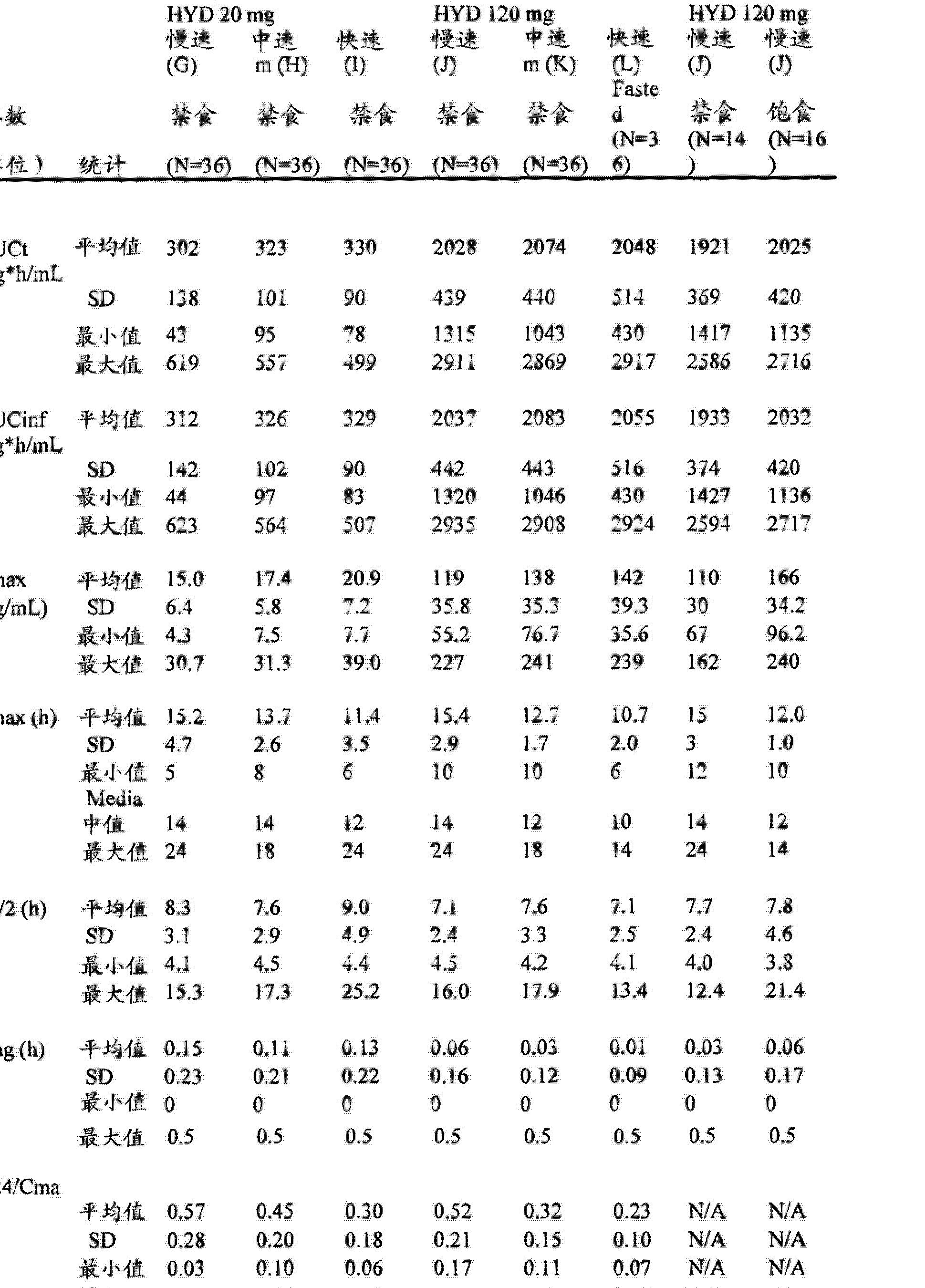 Figure CN103370058AD00441