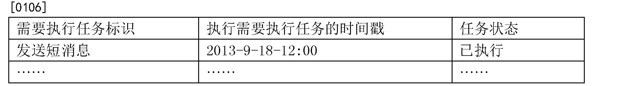 Figure CN104468174BD00101