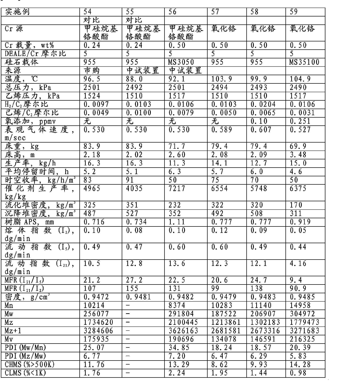 Figure CN102070737BD00301