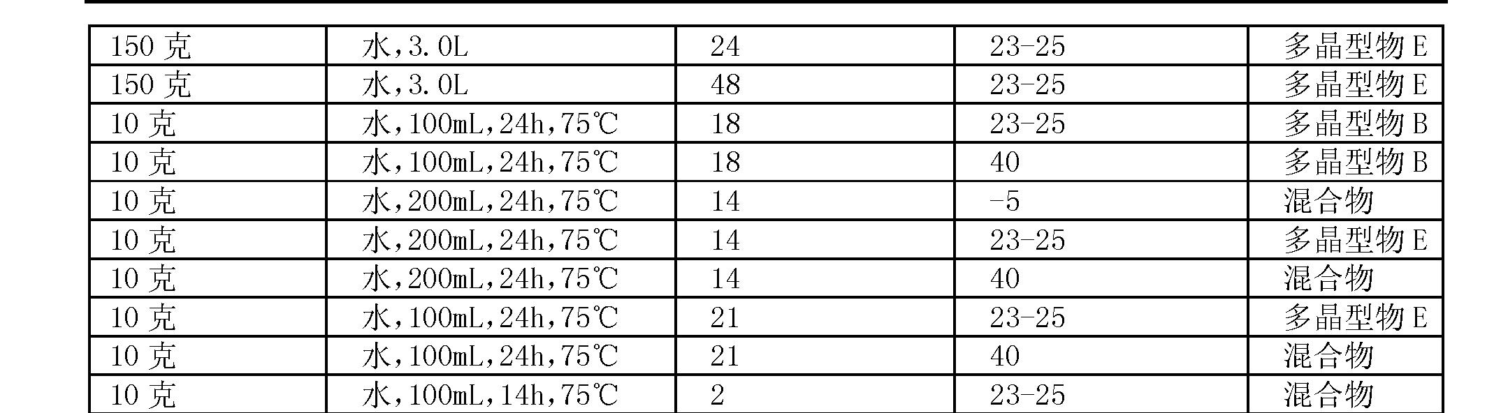 Figure CN101838261BD00161