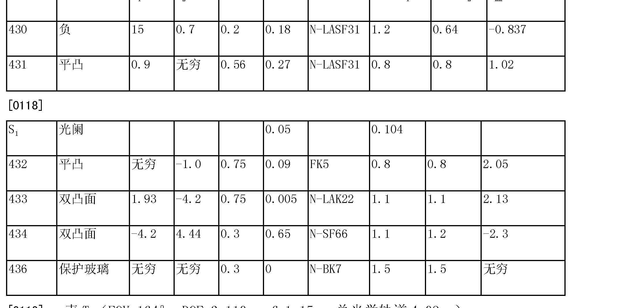 Figure CN103403605AD00141