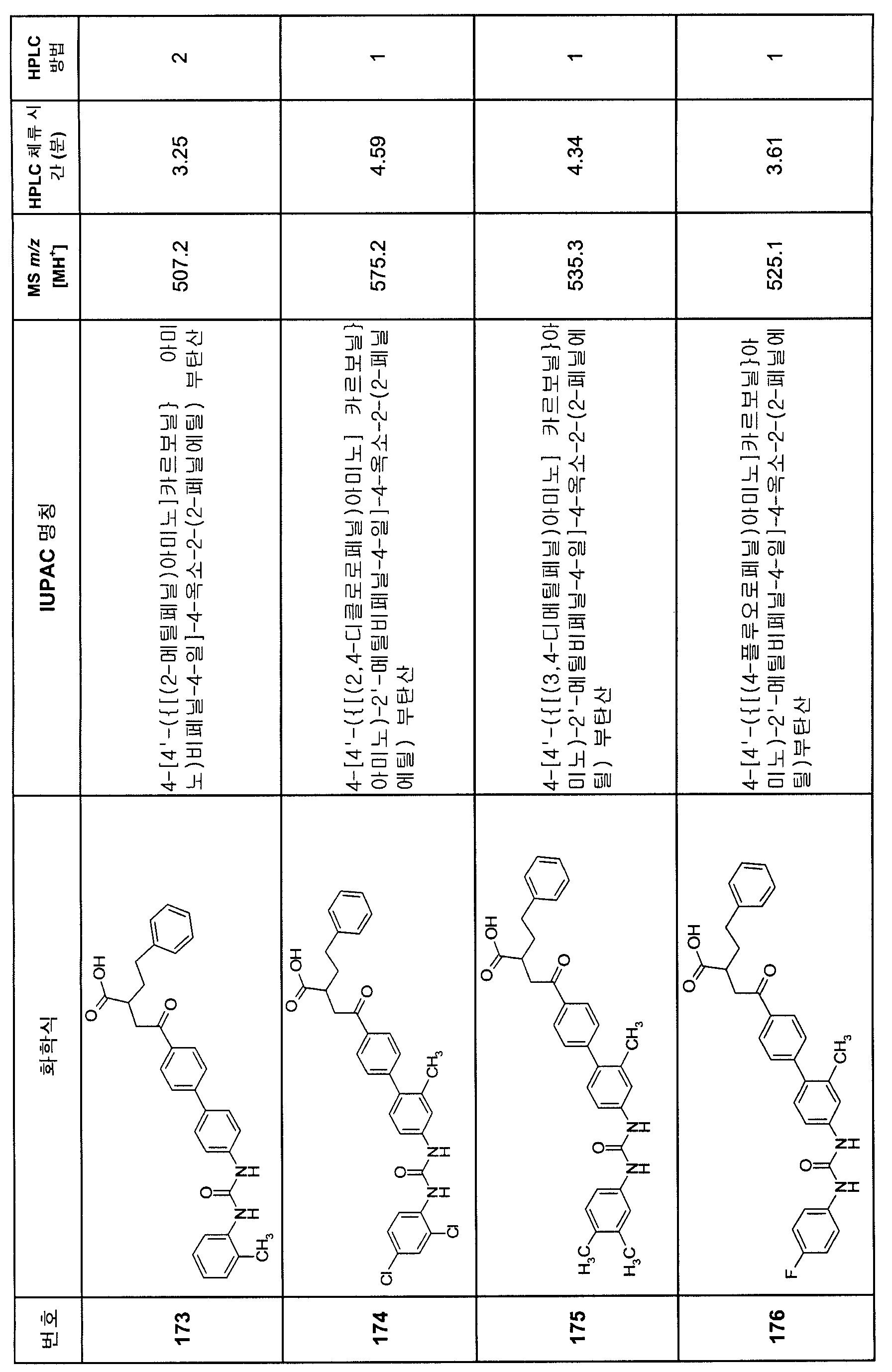 Figure 112007082249387-PCT00201