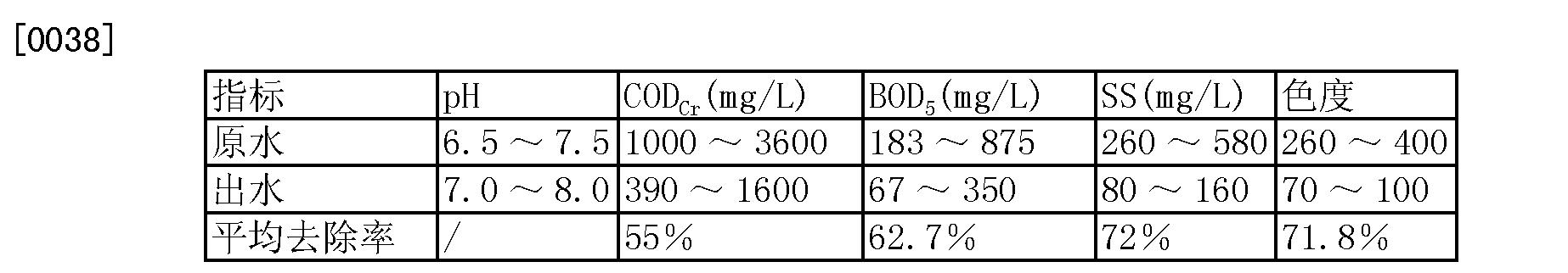 Figure CN203683215UD00061