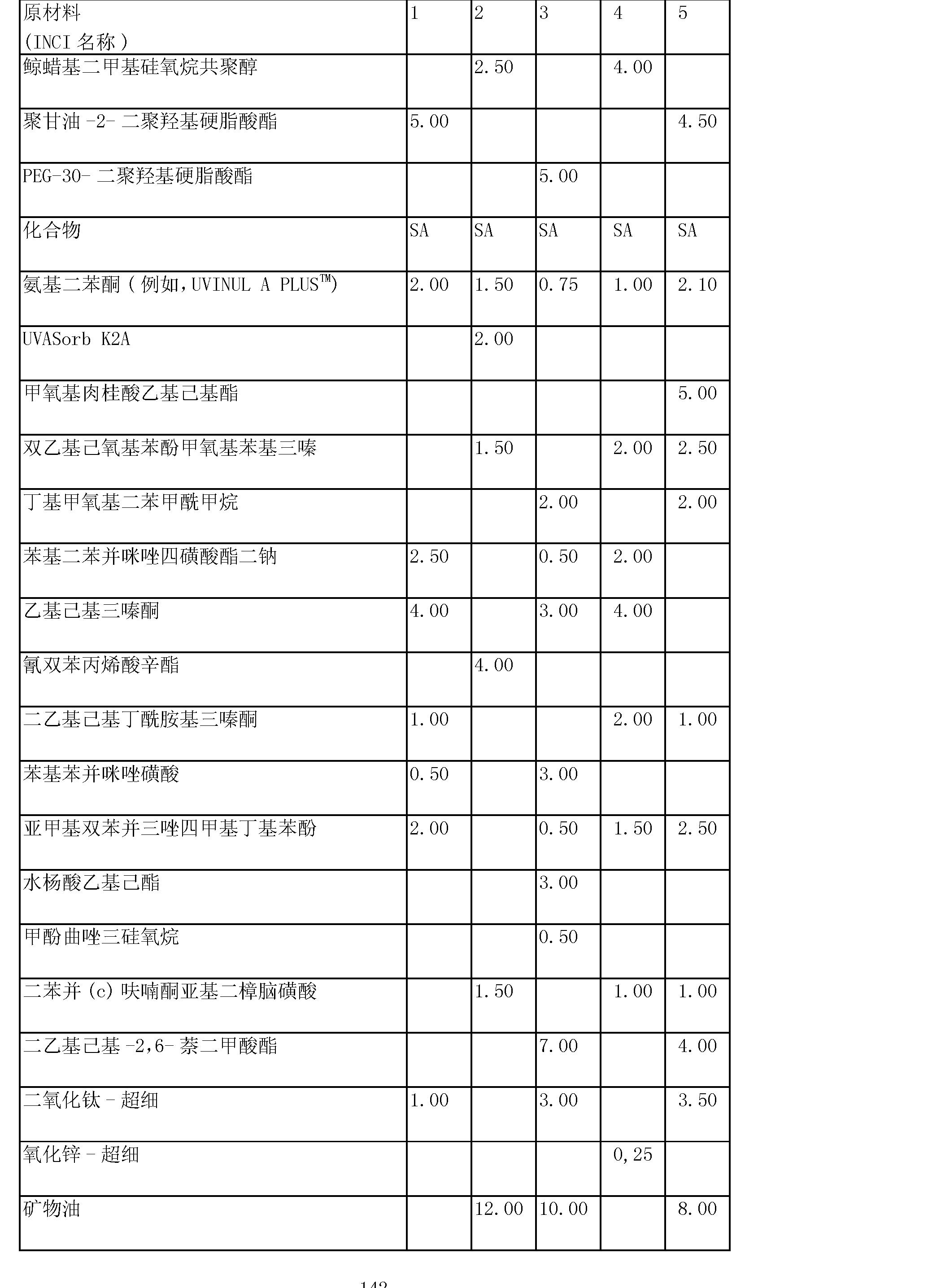 Figure CN101278051BD01421
