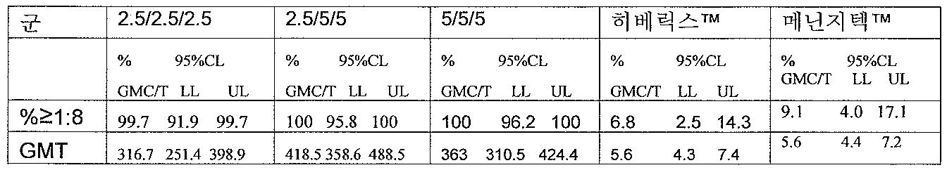Figure 112008006849919-pct00010