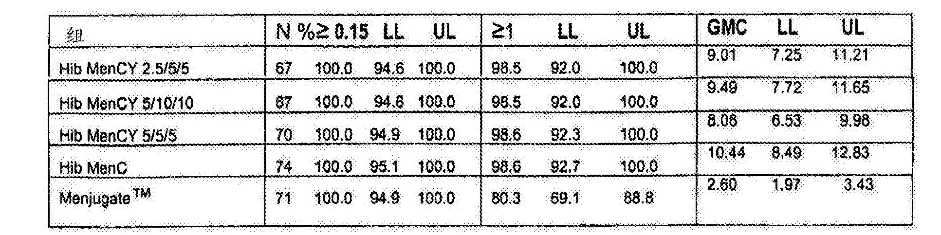 Figure CN102526723BD00321