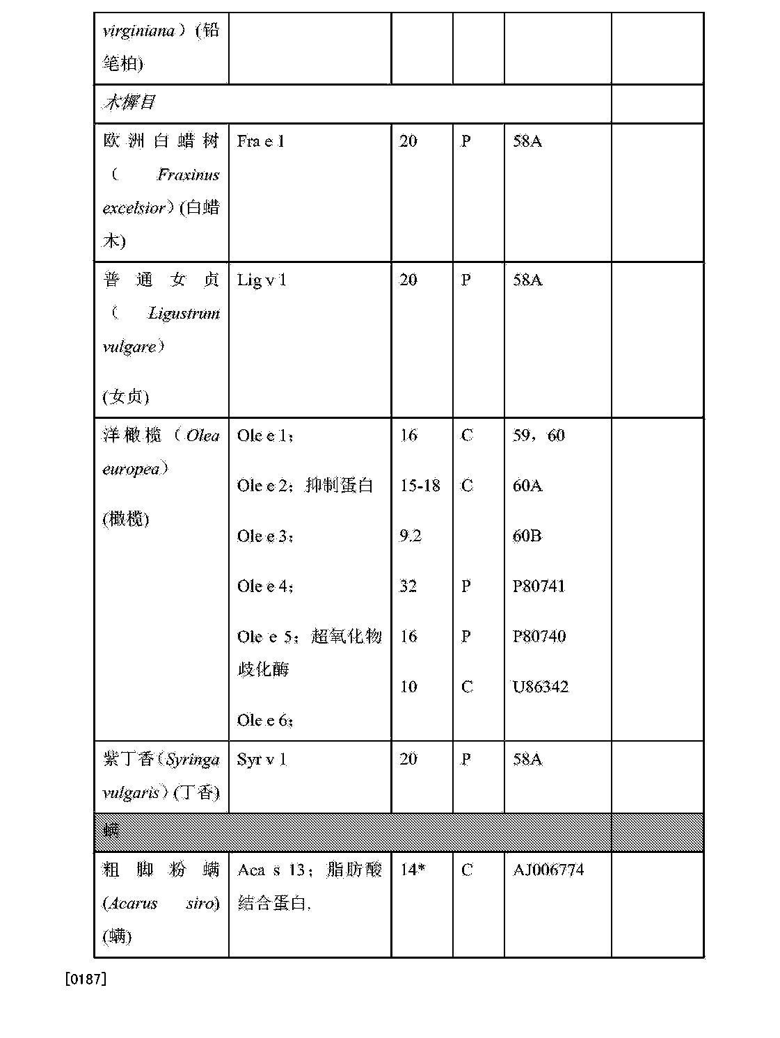 Figure CN105188741AD00471