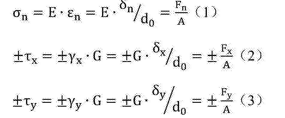 Figure CN105092268AD00071