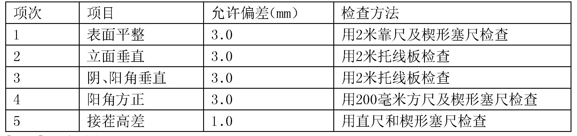 Figure CN103572845BD00071