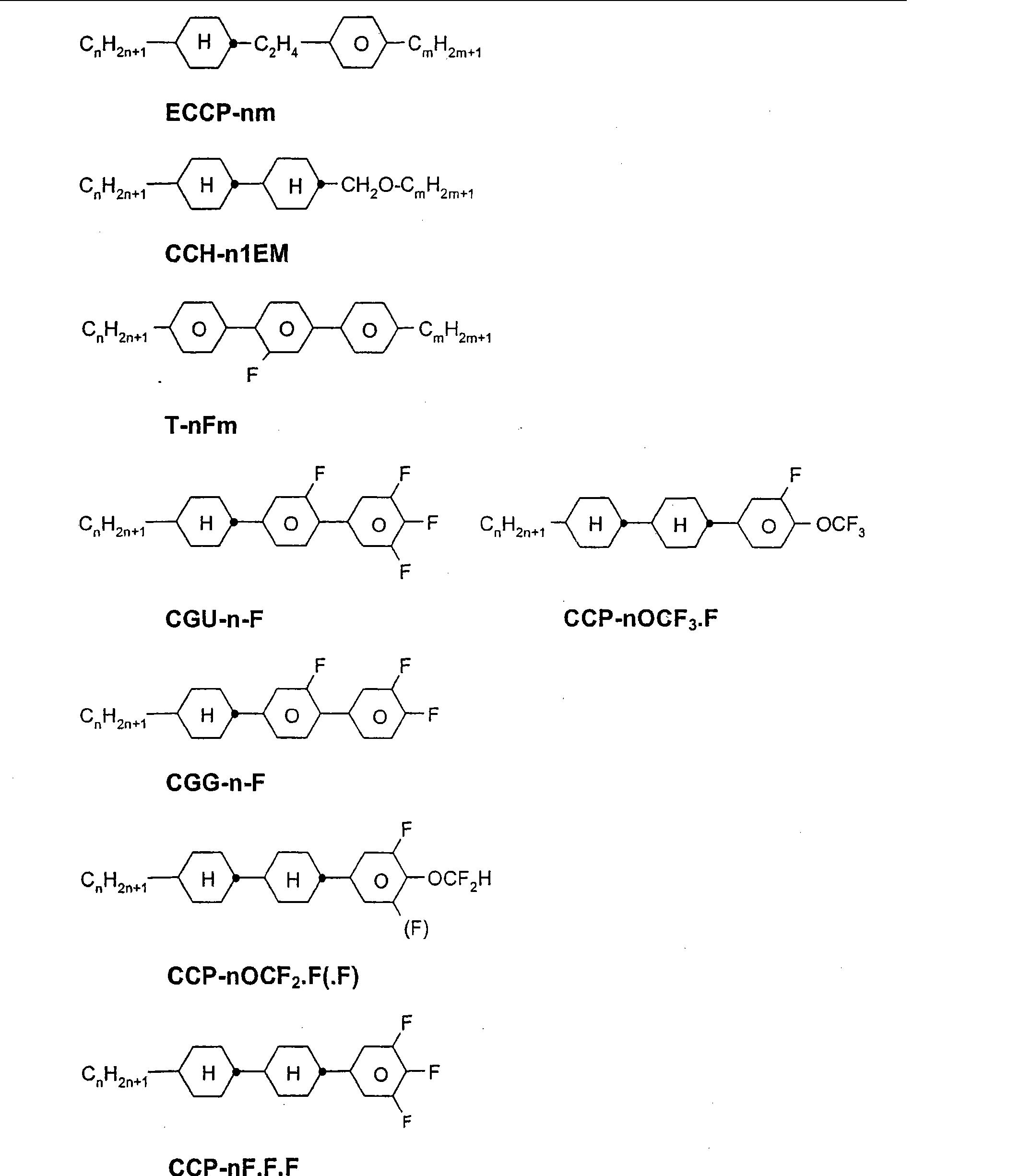 Figure CN101294079BD00461