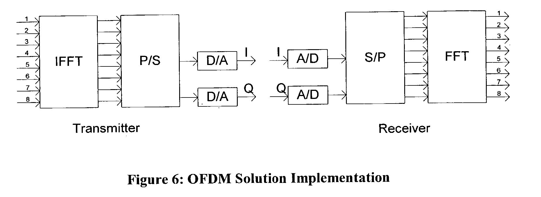 Figure US20040032918A1-20040219-P00006