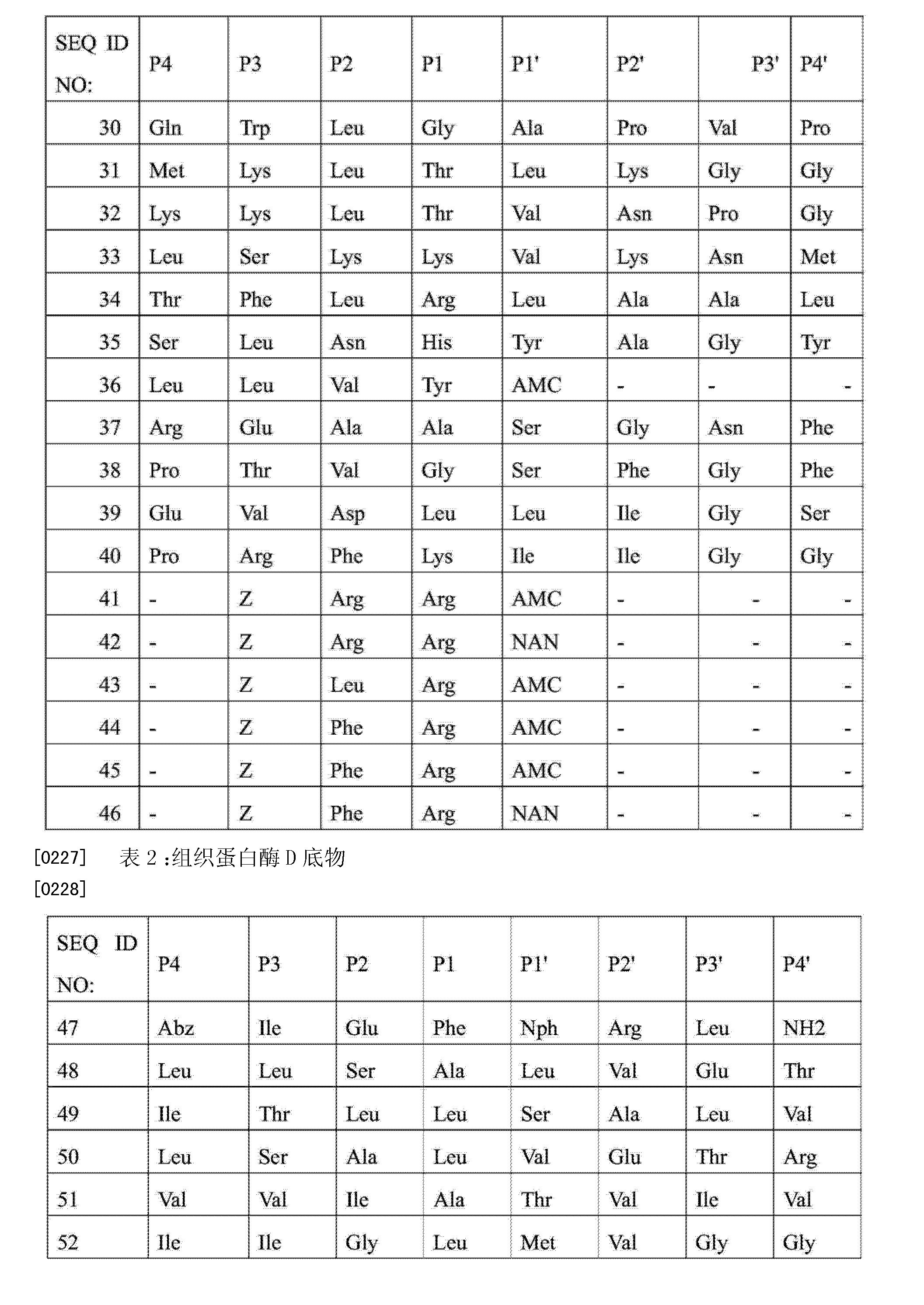 Figure CN104382853AD00231