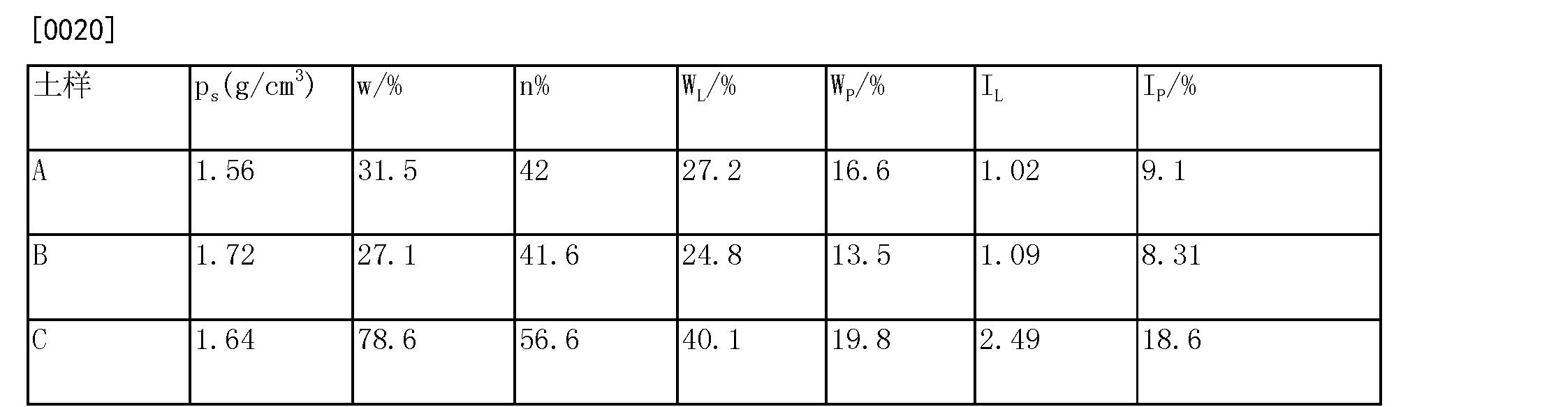 Figure CN103664891BD00051